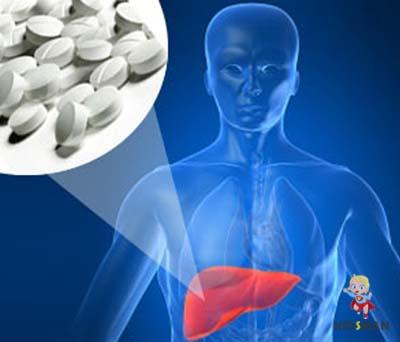 побочные эффекты у парацетамола