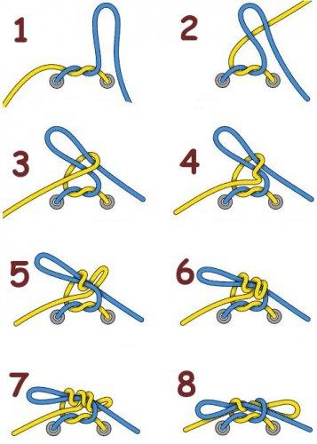 как научить ребенка завязывать шнурки 2