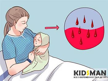 причина возникновения кровотечения